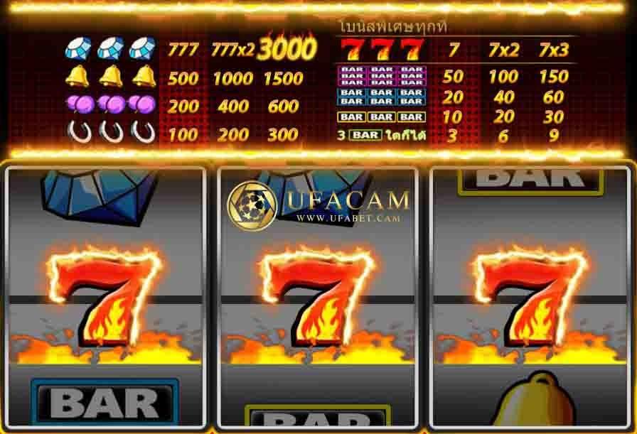 Jackpot UFA Slot 777